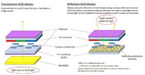 Sharp-ReflectiveLCD01